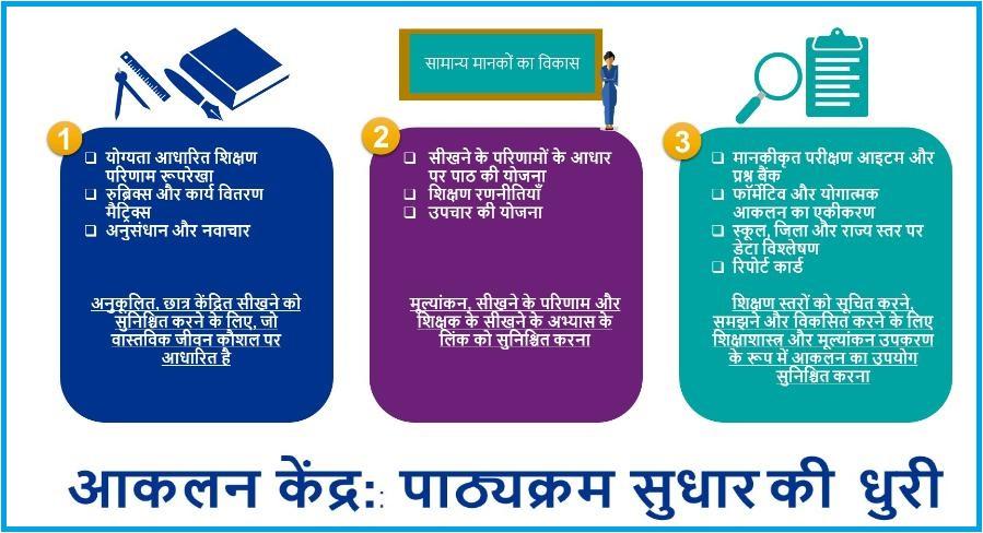 Government schools, Quality education, Improvement, Training two lakh teachers,